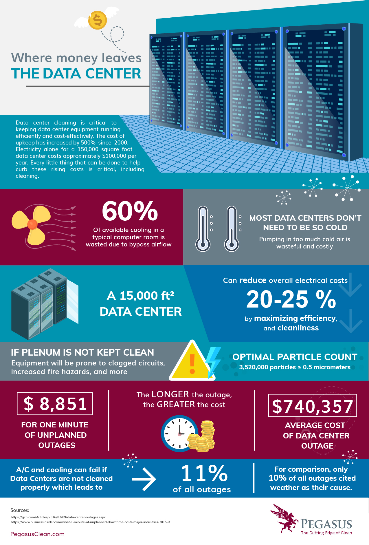 data-center-infographic-pegasus